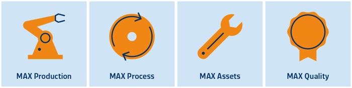 MAX Modules