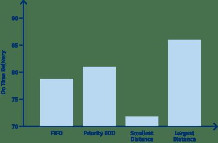 Manufacturing Performance Measurement