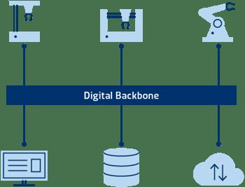 DTG_Digital_Backbone_2