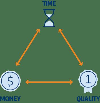 Time_Money_Quality_RGB
